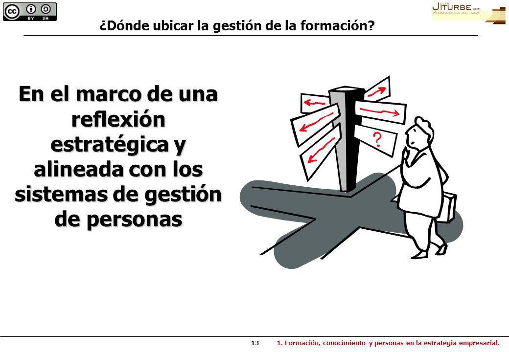 13 En el marco de una reflexión estratégica y alineada con los sistemas de gestión de personas 1. Formación, conocimiento y personas en la estrategia