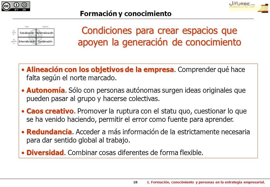 18 Alineación con los objetivos de la empresaAlineación con los objetivos de la empresa. Comprender qué hace falta según el norte marcado. AutonomíaAu