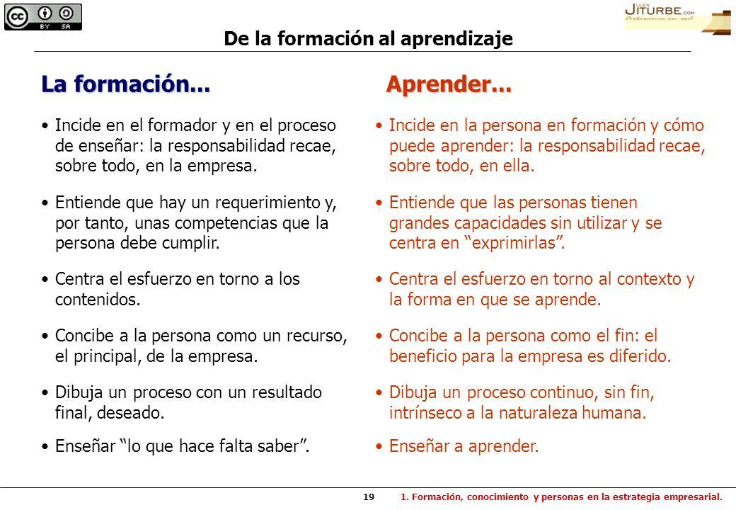 19 De la formación al aprendizaje La formación... Incide en el formador y en el proceso de enseñar: la responsabilidad recae, sobre todo, en la empres