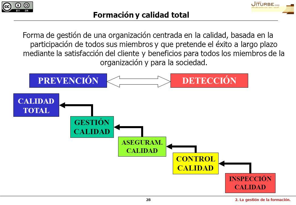 28 Forma de gestión de una organización centrada en la calidad, basada en la participación de todos sus miembros y que pretende el éxito a largo plazo