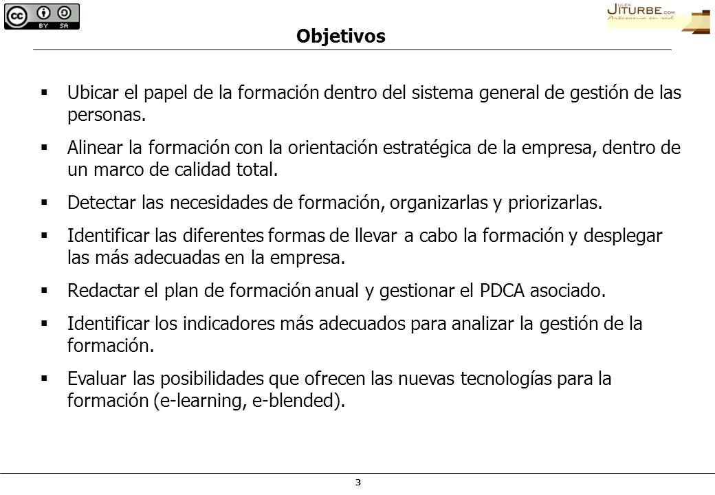 64 NECESIDADES DE FORMACIÓN FECHATECNOLOGÍA/PROCESO PERSONAS Criticidad ABC Competencias Complejidad ABC Observaciones aprendizaje HORIZONTE ILU DESEABLE (columna 2) Documentos FOTO 1 FOTO 2 Saber Identificación de las unidades de análisis Fotografía actual: niveles ILU Horizonte deseable: niveles ILU Planificación para conseguir el deseable Registro y seguimiento 4.