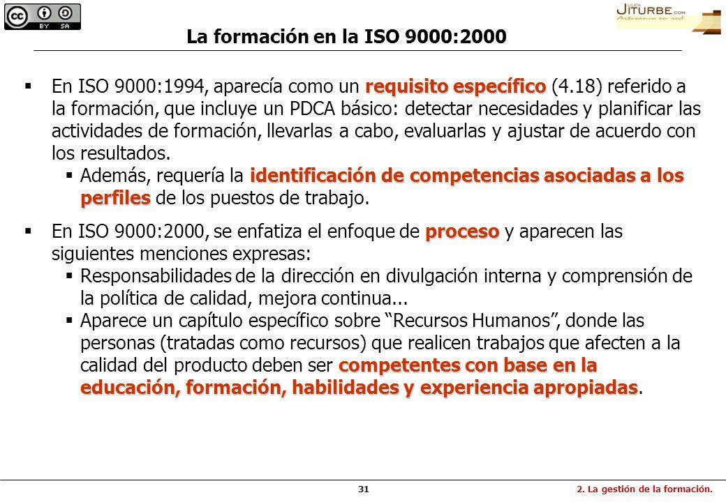 31 requisito específico En ISO 9000:1994, aparecía como un requisito específico (4.18) referido a la formación, que incluye un PDCA básico: detectar n