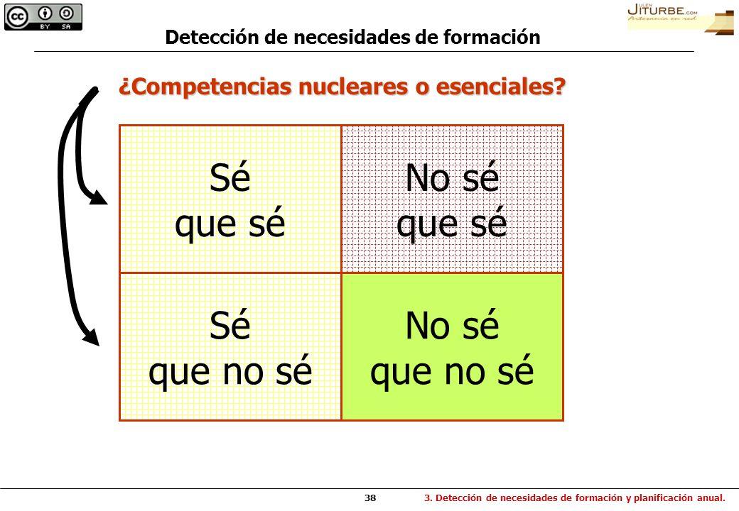 38 Sé que sé Sé que no sé No sé que sé No sé que no sé ¿Competencias nucleares o esenciales? 3. Detección de necesidades de formación y planificación