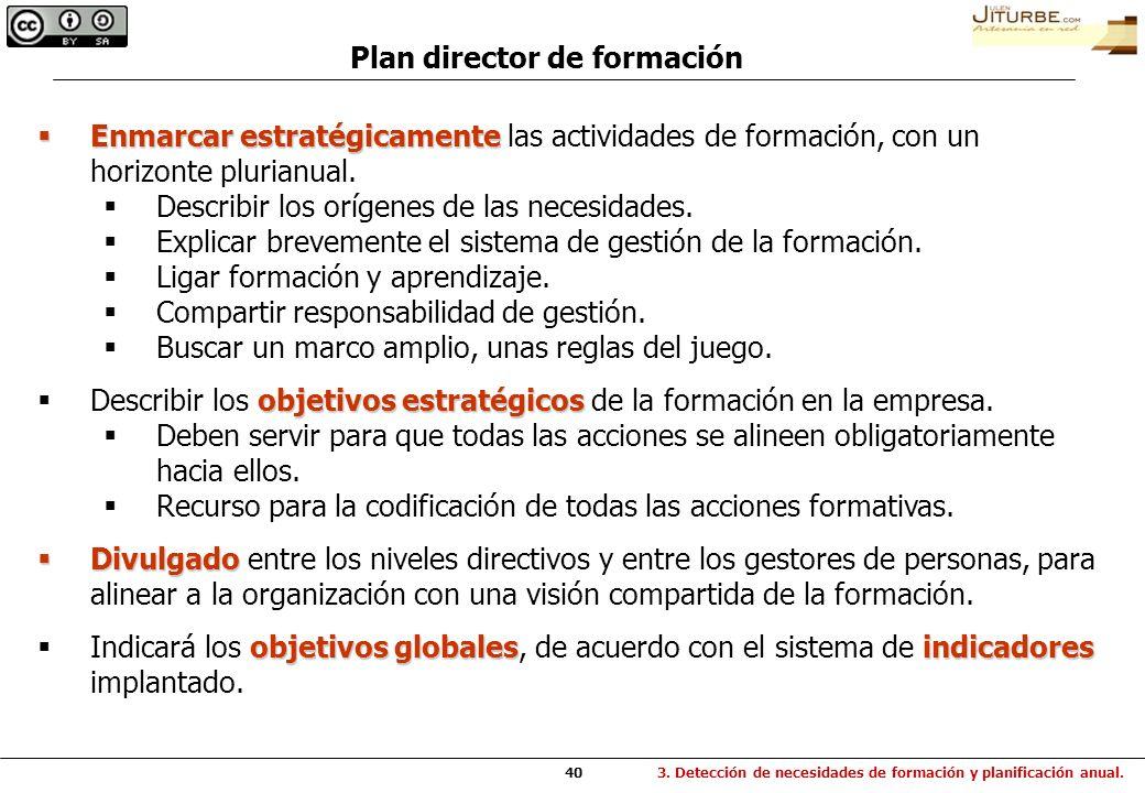 40 Plan director de formación Enmarcar estratégicamente Enmarcar estratégicamente las actividades de formación, con un horizonte plurianual. Describir