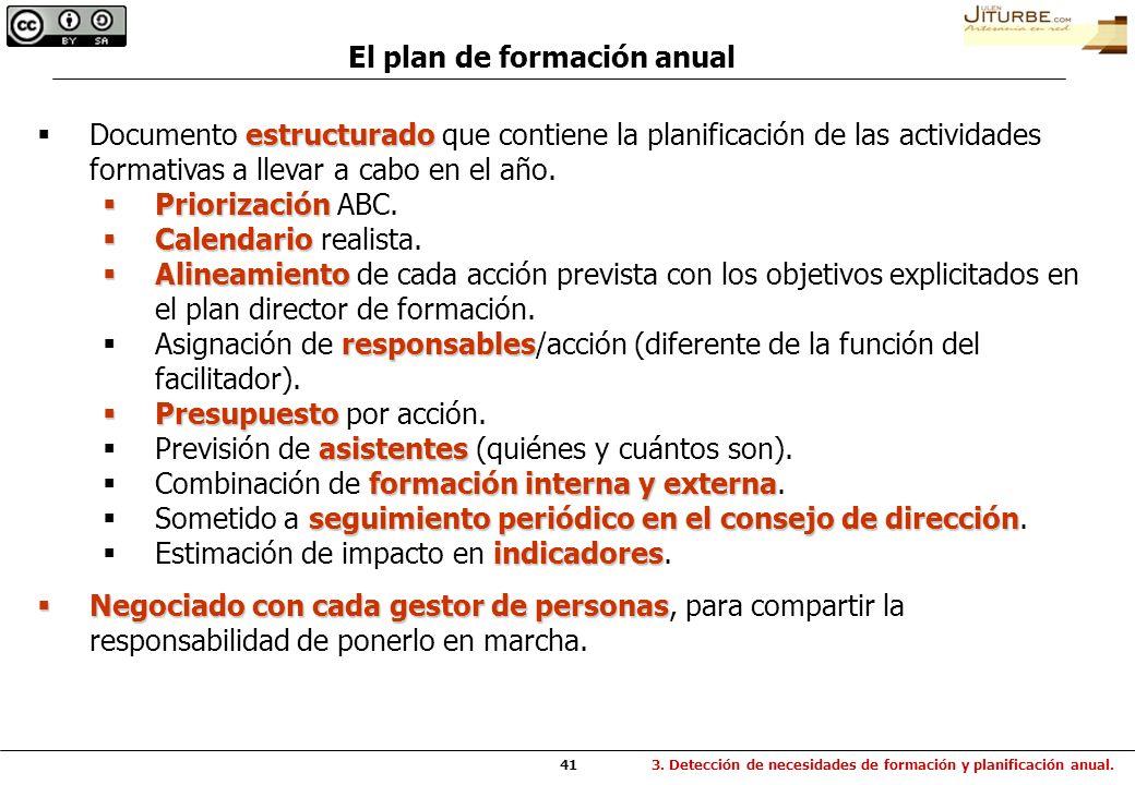 41 El plan de formación anual estructurado Documento estructurado que contiene la planificación de las actividades formativas a llevar a cabo en el añ