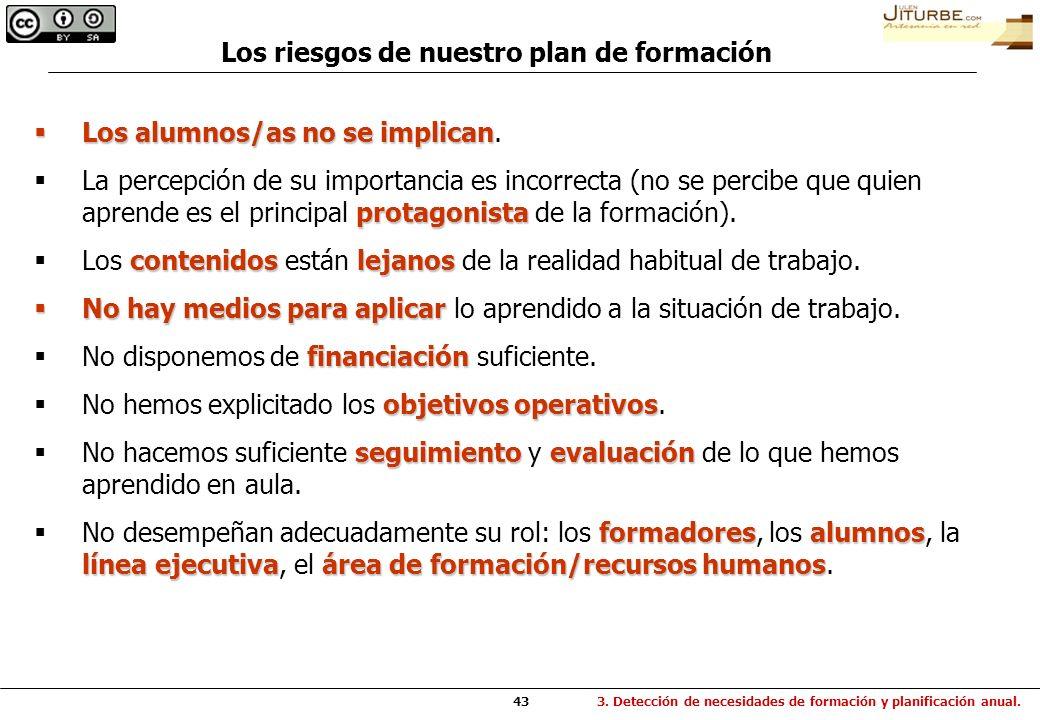 43 Los riesgos de nuestro plan de formación Los alumnos/as no se implican Los alumnos/as no se implican. protagonista La percepción de su importancia