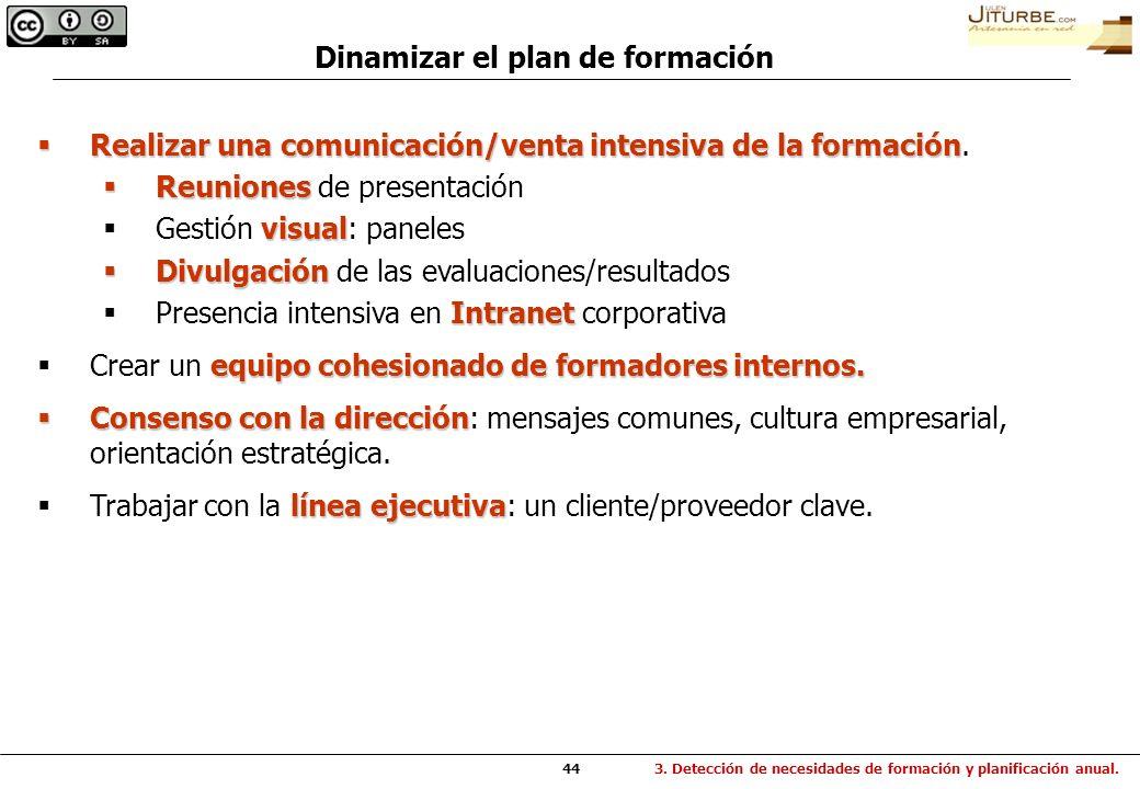 44 Dinamizar el plan de formación Realizar una comunicación/venta intensiva de la formación Realizar una comunicación/venta intensiva de la formación.