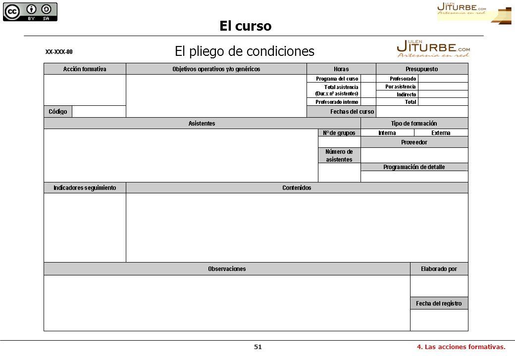 51 El curso El pliego de condiciones 4. Las acciones formativas.