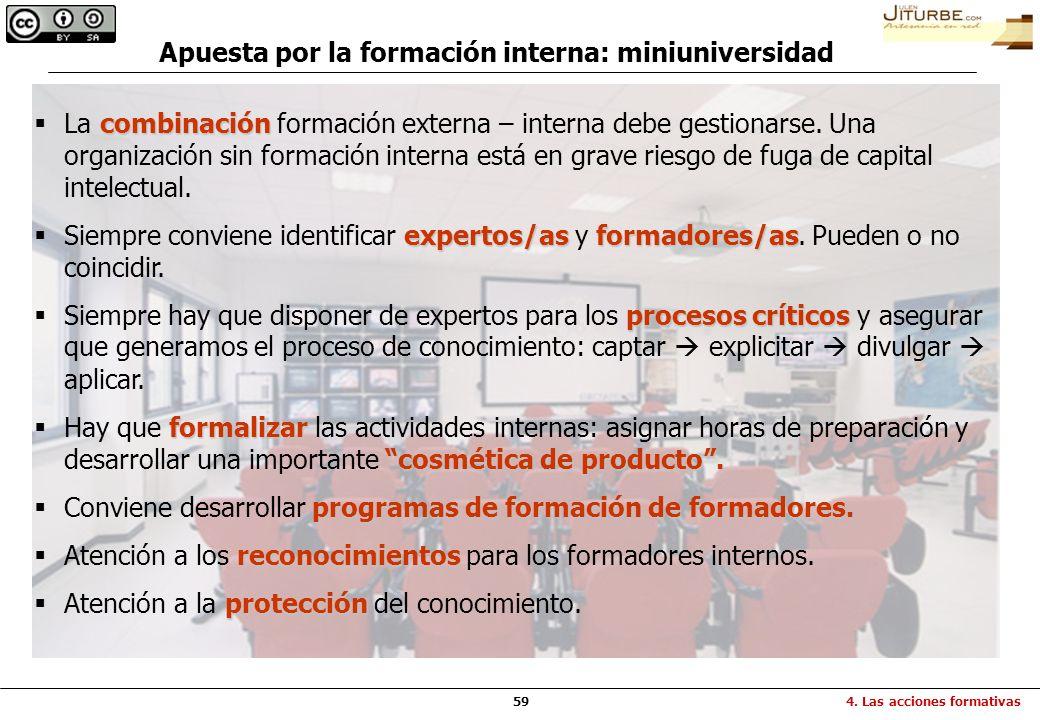 594. Las acciones formativas combinación La combinación formación externa – interna debe gestionarse. Una organización sin formación interna está en g