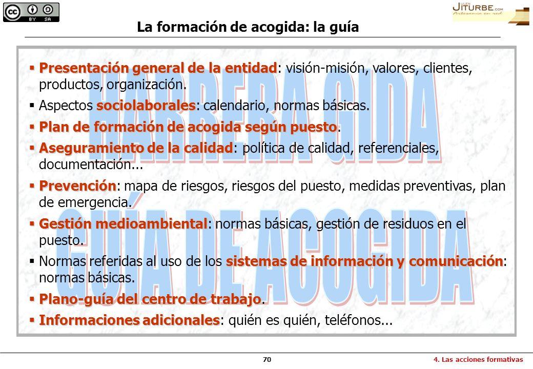 70 La formación de acogida: la guía Presentación general de la entidad Presentación general de la entidad: visión-misión, valores, clientes, productos