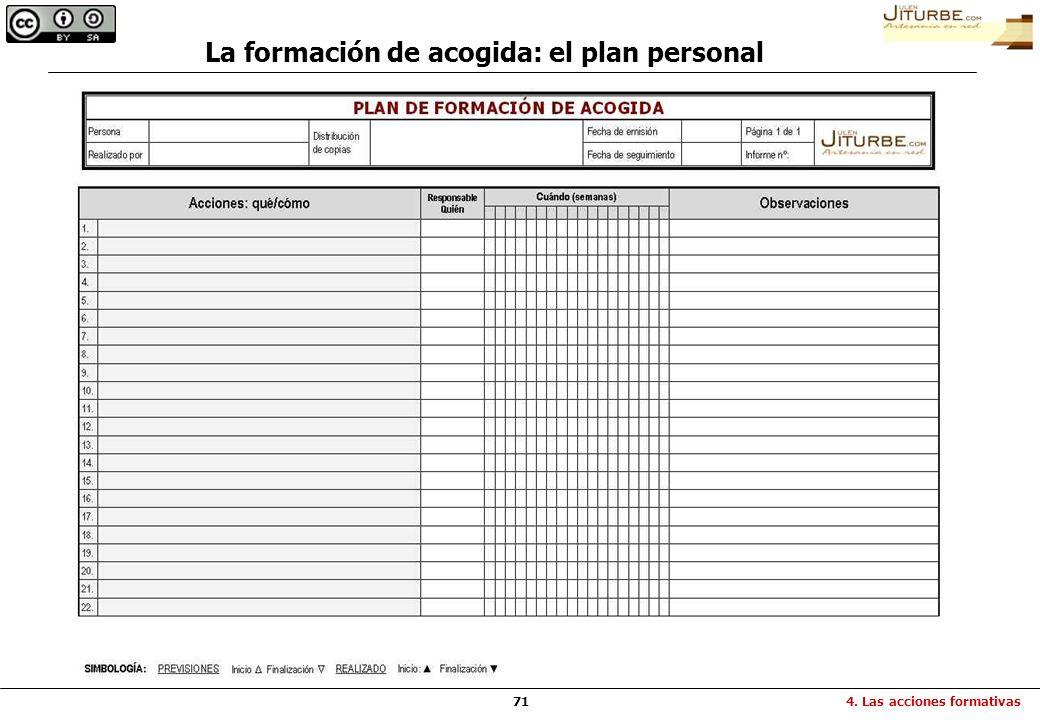 71 La formación de acogida: el plan personal 4. Las acciones formativas