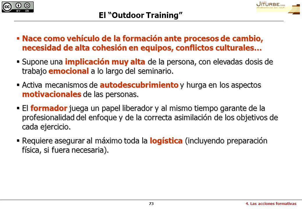 73 El Outdoor Training Nace como vehículo de la formación ante procesos de cambio, necesidad de alta cohesión en equipos, conflictos culturales… Nace