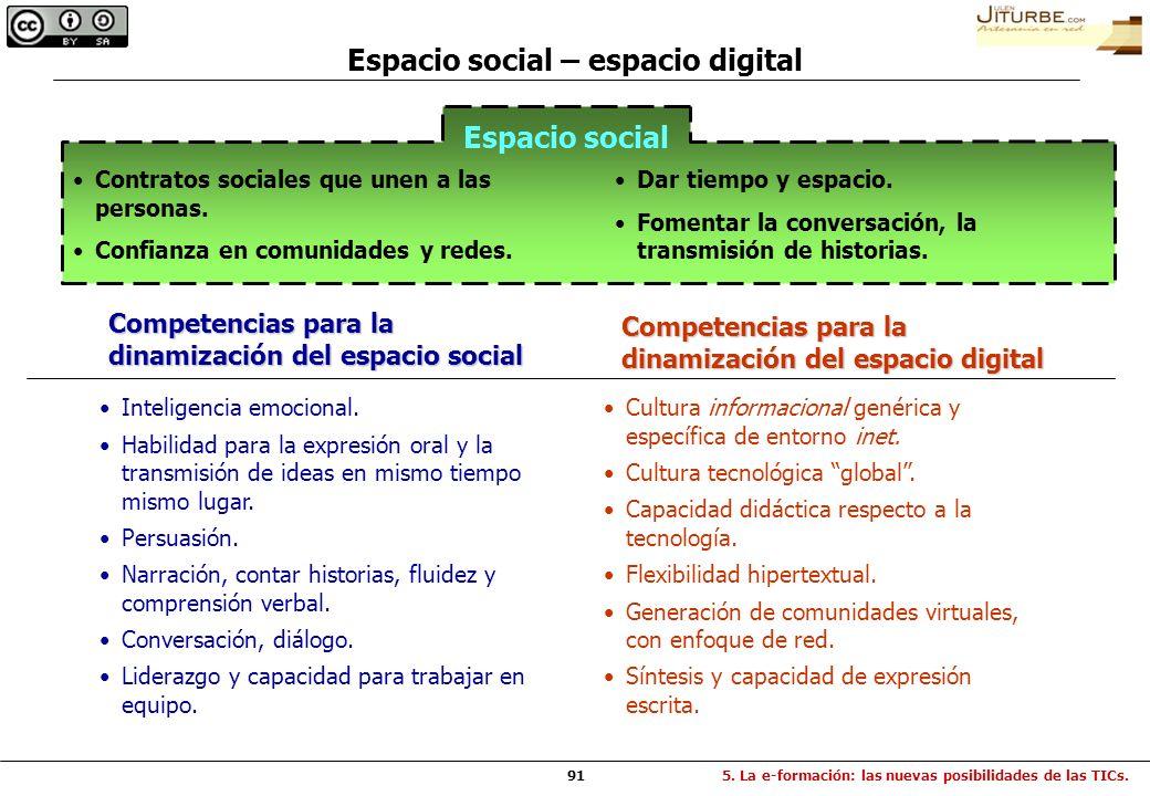 91 Espacio social – espacio digital Competencias para la dinamización del espacio social Inteligencia emocional. Habilidad para la expresión oral y la