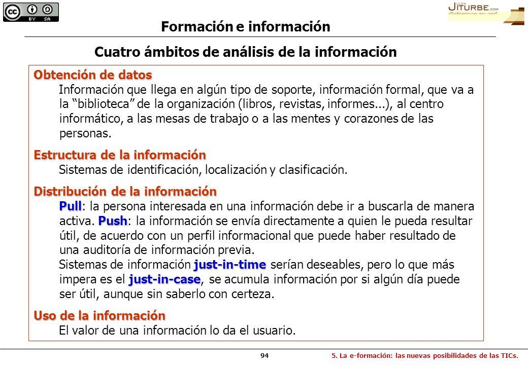 94 Cuatro ámbitos de análisis de la información Obtención de datos Información que llega en algún tipo de soporte, información formal, que va a la bib