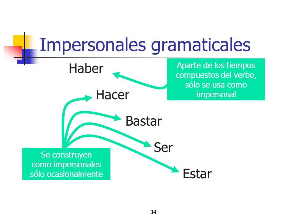 IMPERSONALES IMPROPIAS O GRAMATICALES Con los verbos: HABER, SER y HACER. Sólo deben usarse en tercera persona singular. SER y HACER son impersonales