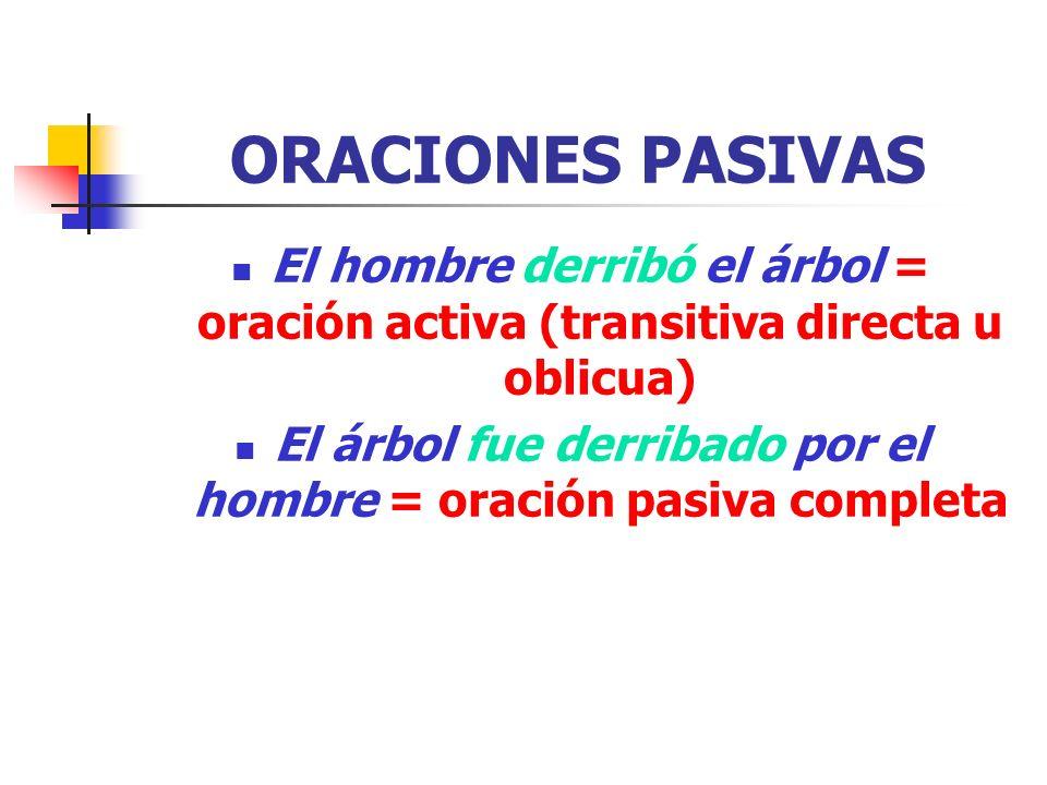 ORACIONES PASIVAS El hombre derribó el árbol = oración activa (transitiva directa u oblicua) El árbol fue derribado por el hombre = oración pasiva completa