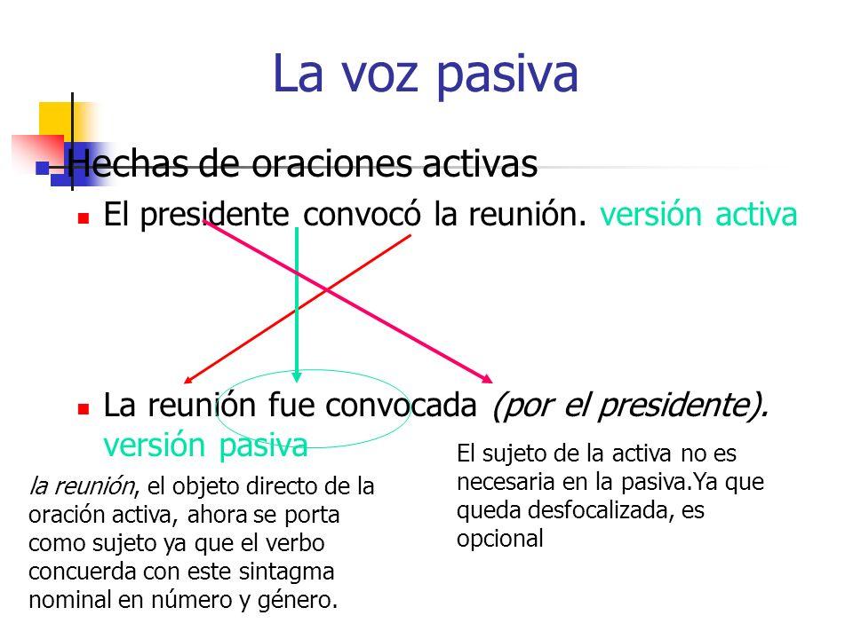La voz pasiva Hechas de oraciones activas El presidente convocó la reunión.