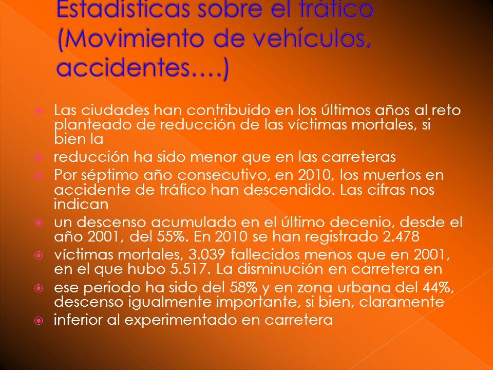 Las ciudades han contribuido en los últimos años al reto planteado de reducción de las víctimas mortales, si bien la reducción ha sido menor que en las carreteras Por séptimo año consecutivo, en 2010, los muertos en accidente de tráfico han descendido.