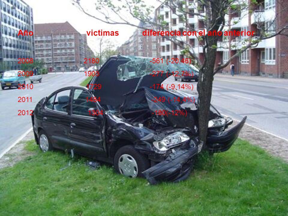 Control de tráfico PUERTO DE MONTAÑA / AV-901 (17.5 - 19.5 ) NEVADA por METEOROLOGÍA ADVERSA con circulación difícil en MIJARES: –- PUERTO DE MONTAÑA de la carretera AV-901 a la altura de MIJARES (ÁVILA) desde el km 17.5 al km 19.5 sentido AMBOS SENTIDOS Advertencia : PROHIBIDO CAMIONES Y ARTICULADOS, PROHIBIDO AUTOBUSES, OBLIGATORIO CADENAS O NEUMÁTICOS DE INVIERNO PUERTO DE MONTAÑA / AV-901 (17.5 - 19.5 ) NEVADA por METEOROLOGÍA ADVERSA con circulación difícil en MIJARES: –- PUERTO DE MONTAÑA de la carretera AV-901 a la altura de MIJARES (ÁVILA) desde el km 17.5 al km 19.5 sentido AMBOS SENTIDOS Advertencia : PROHIBIDO CAMIONES Y ARTICULADOS, PROHIBIDO AUTOBUSES, OBLIGATORIO CADENAS O NEUMÁTICOS DE INVIERNO Centro de control de tráfico