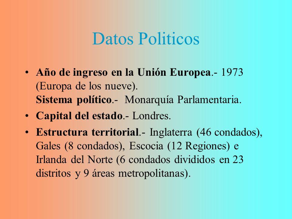 Datos Politicos Año de ingreso en la Unión Europea.- 1973 (Europa de los nueve). Sistema político.- Monarquía Parlamentaria. Capital del estado.- Lond