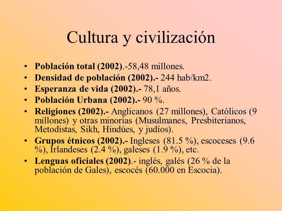 Cultura y civilización Población total (2002).-58,48 millones. Densidad de población (2002).- 244 hab/km2. Esperanza de vida (2002).- 78,1 años. Pobla