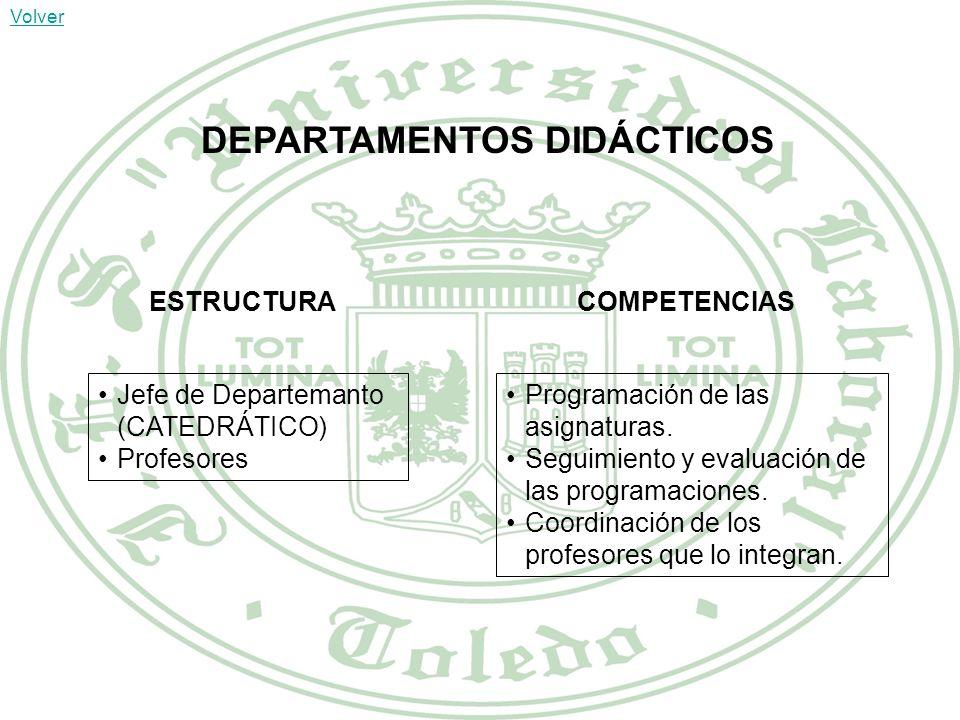 COMPETENCIAS DEL CLAUSTRO Aprobación y evaluación de los aspectos didácticos Elección de los representantes del Consejo Escolar Análisis y valoración