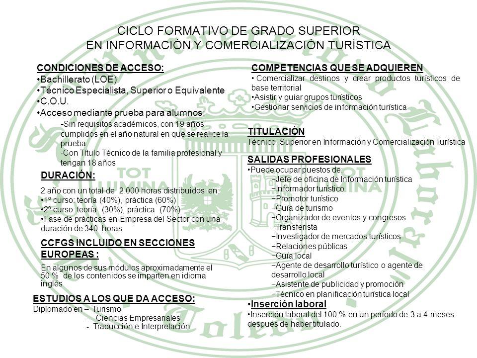 CICLO FORMATIVO DE GRADO SUPERIOR EN RESTAURACIÓN CONDICIONES DE ACCESO: Bachillerato (LOE) Técnico Especialista, Superior o Equivalente C.O.U. Acceso