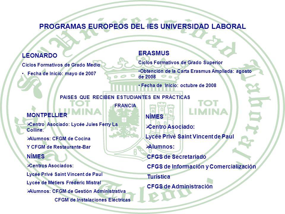 Programas europeos LEONARDO: Intercambio en prácticas para alumnos de CFG Medio ERASMUS: Intercambio en practicas para alumnos de CFG Superior
