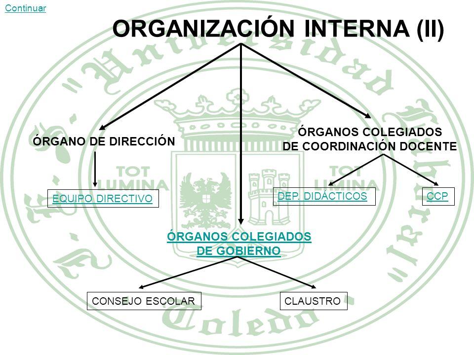 ORGANIZACIÓN INTERNA (II) ÓRGANO DE DIRECCIÓN ÓRGANOS COLEGIADOS DE GOBIERNO ÓRGANOS COLEGIADOS DE COORDINACIÓN DOCENTE EQUIPO DIRECTIVO CONSEJO ESCOLARCLAUSTRO DEP.