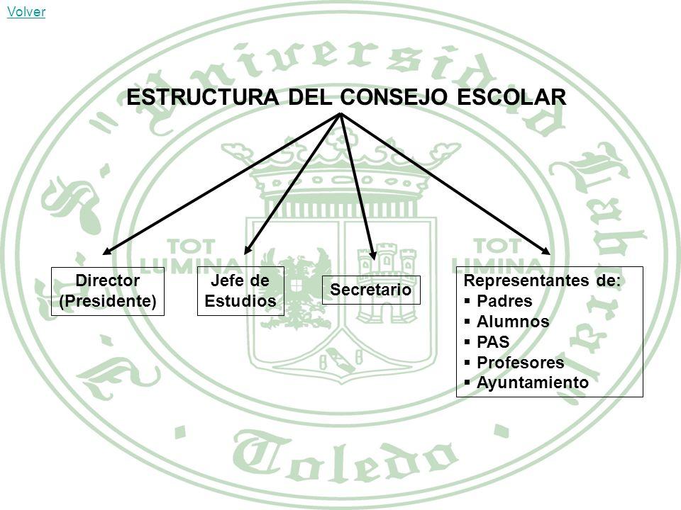 FORMACIÓN PROFESIONAL Administración de Empresas.Electricidad – Electrónica.