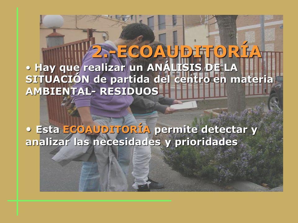 2.-ECOAUDITORÍA Hay que realizar un ANÁLISIS DE LA SITUACIÓN de partida del centro en materia AMBIENTAL- RESIDUOS Hay que realizar un ANÁLISIS DE LA S