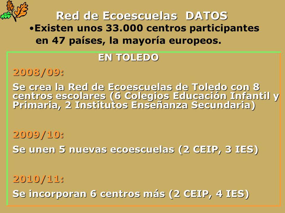 EN TOLEDO 2008/09: Se crea la Red de Ecoescuelas de Toledo con 8 centros escolares (6 Colegios Educación Infantil y Primaria, 2 Institutos Enseñanza S