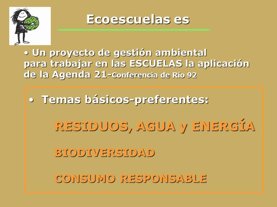 Temas básicos-preferentes: Temas básicos-preferentes: RESIDUOS, AGUA y ENERGÍA RESIDUOS, AGUA y ENERGÍA BIODIVERSIDAD BIODIVERSIDAD CONSUMO RESPONSABL
