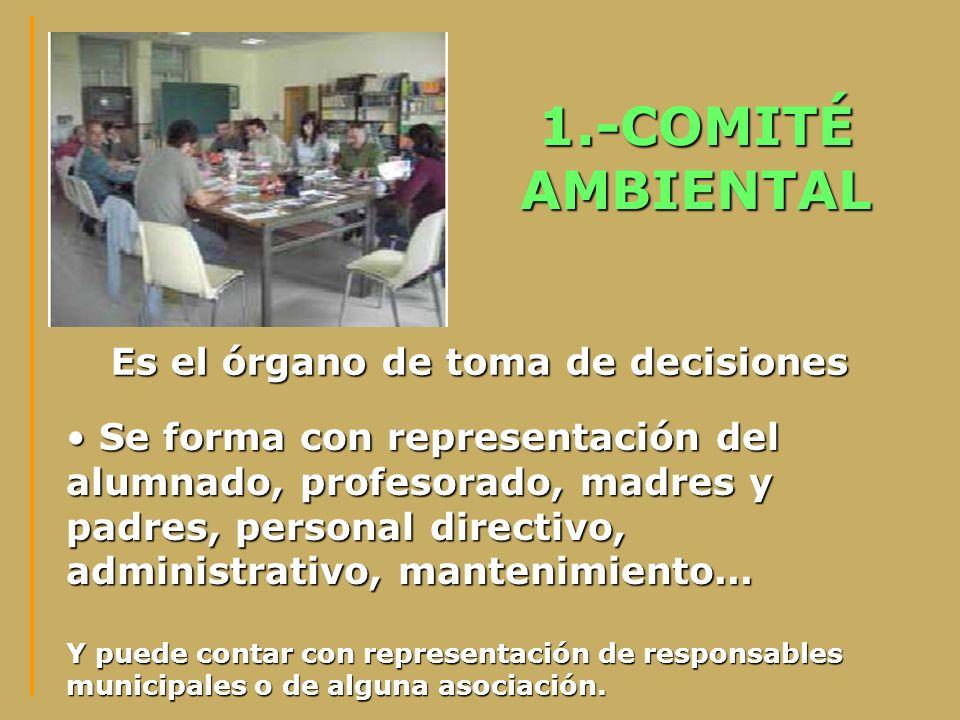 1.-COMITÉ AMBIENTAL Se forma con representación del alumnado, profesorado, madres y padres, personal directivo, administrativo, mantenimiento... Se fo