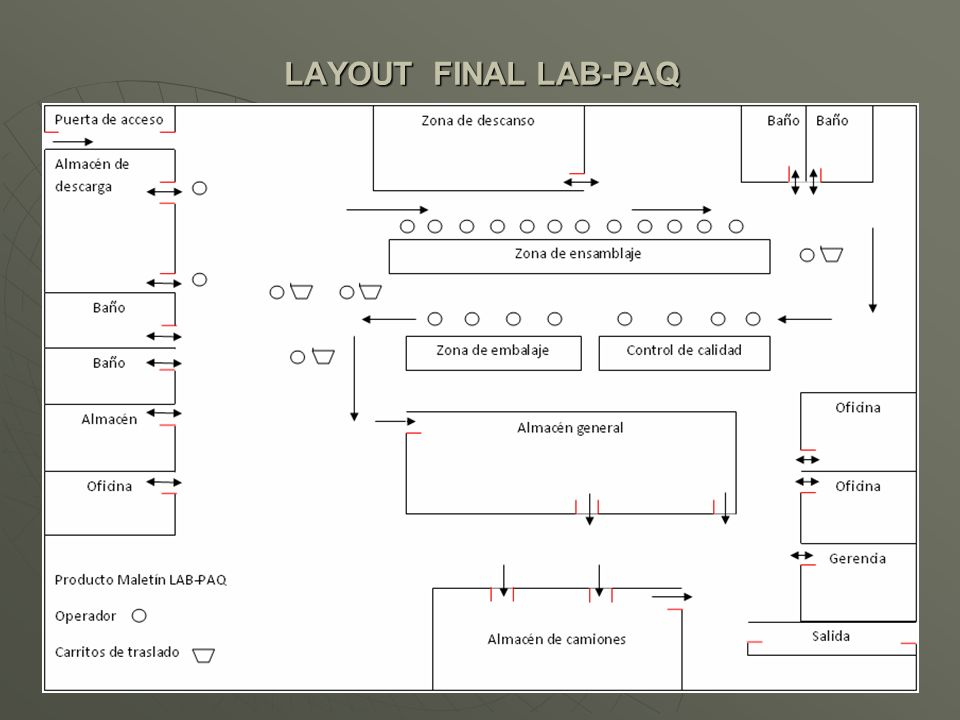 LAYOUT FINAL LAB-PAQ