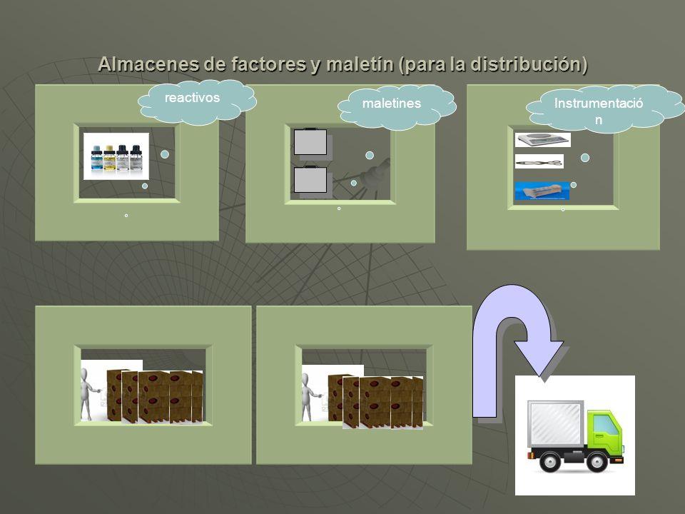 Almacenes de factores y maletín (para la distribución) reactivos Instrumentació n maletines