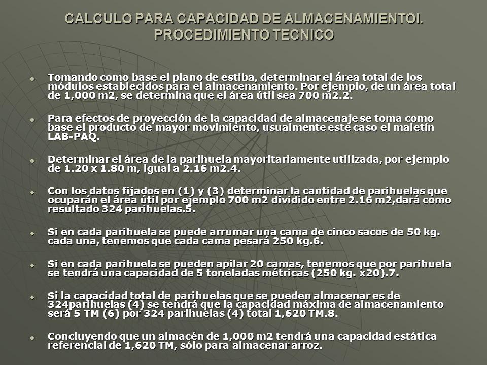 CALCULO PARA CAPACIDAD DE ALMACENAMIENTOI. PROCEDIMIENTO TECNICO Tomando como base el plano de estiba, determinar el área total de los módulos estable