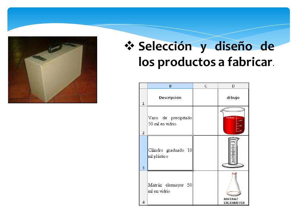 Elección y diseño del tipo de procesos y de la tecnología a emplear Distribución en planta de los factores productivos Diseño de tareas y factor humano