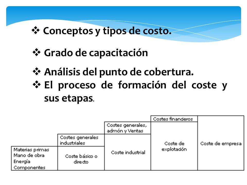 Conceptos y tipos de costo. Grado de capacitación Análisis del punto de cobertura. El proceso de formación del coste y sus etapas.
