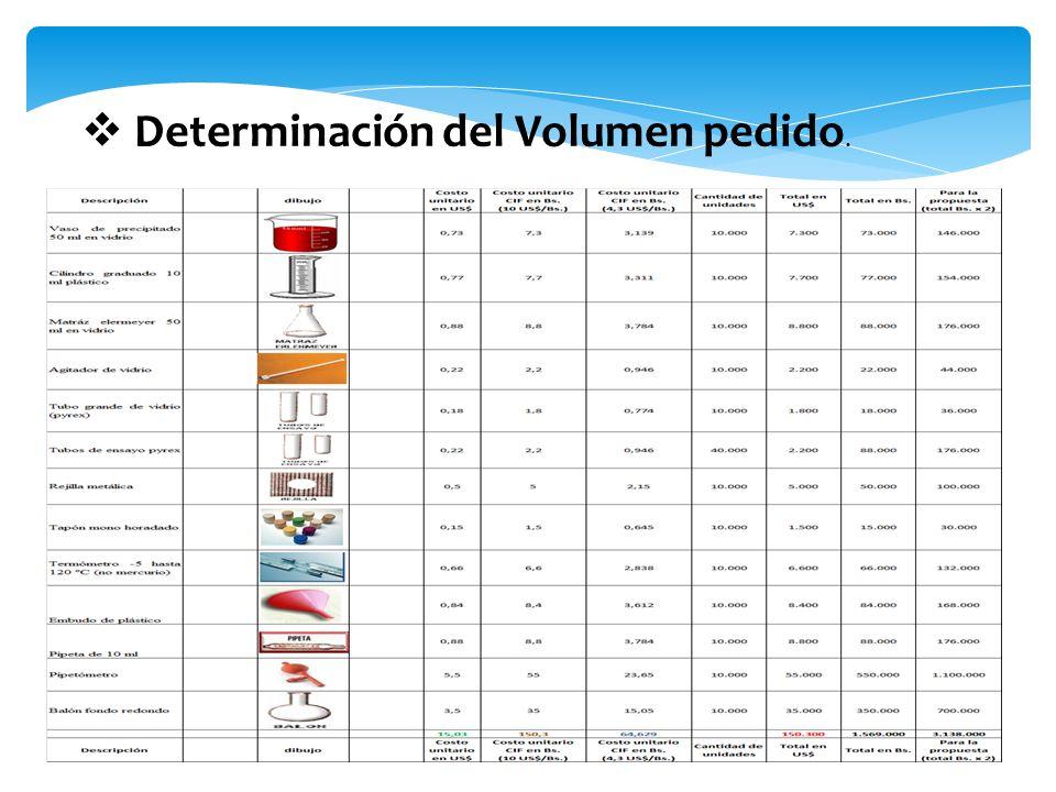 PROCESO DE FABRICACION DEL LAB- PAQ OPERACIONES 2 TRANSPORTE 5 INSPECCION 2 DEMORA 0 ALMACENAMIENTO 2 OPERACIONES 2 TRANSPORTE 5 INSPECCION 2 DEMORA 0 ALMACENAMIENTO 2