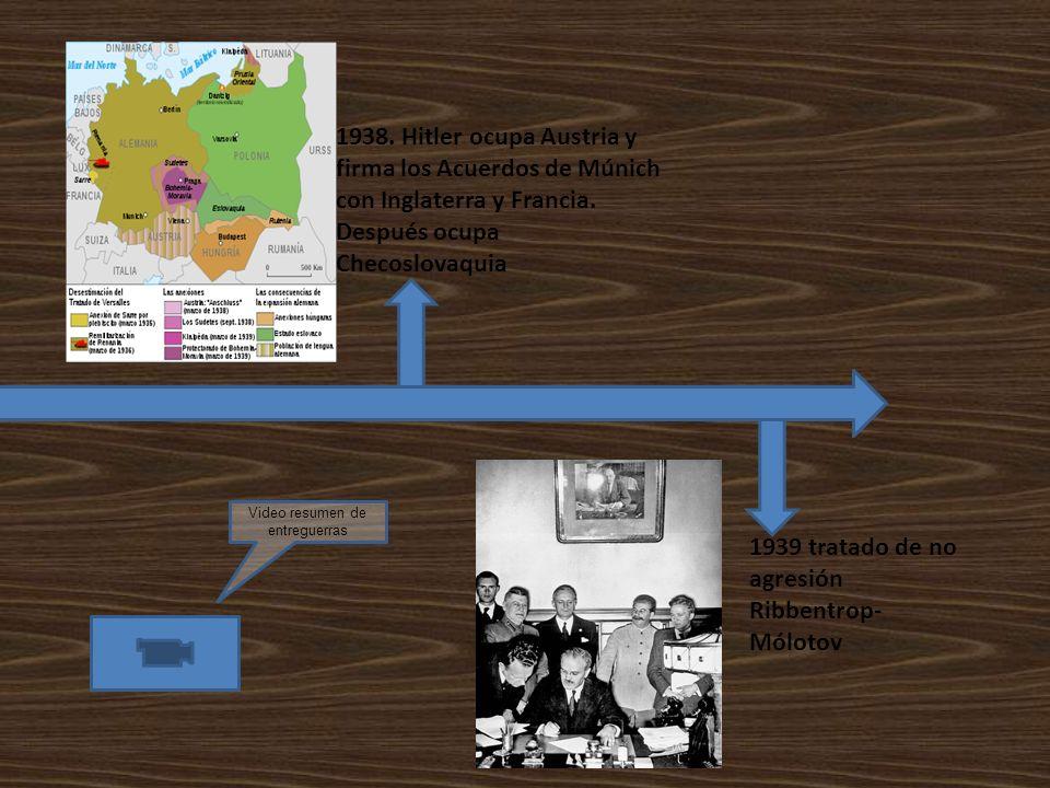 1938. Hitler ocupa Austria y firma los Acuerdos de Múnich con Inglaterra y Francia. Después ocupa Checoslovaquia 1939 tratado de no agresión Ribbentro