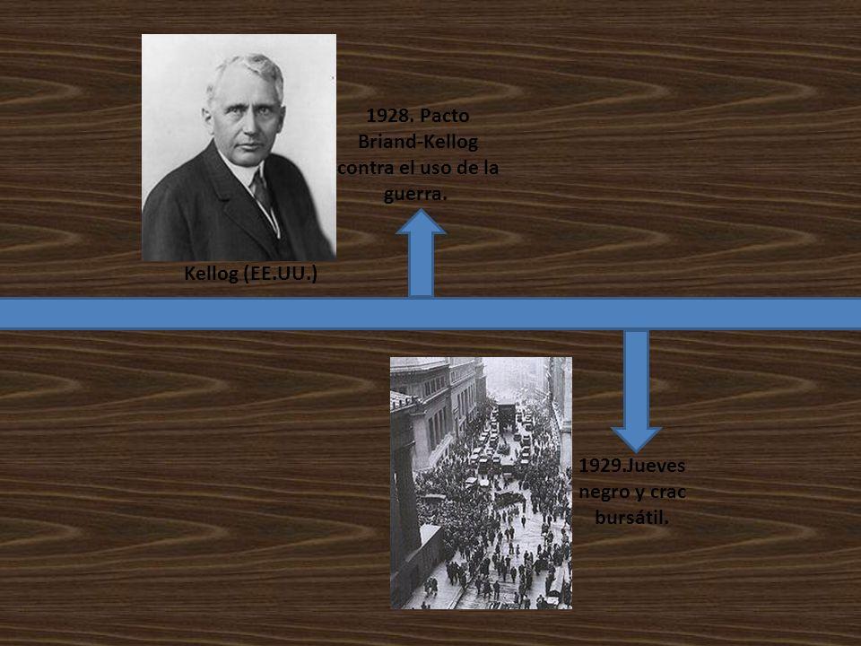 1928. Pacto Briand-Kellog contra el uso de la guerra. 1929.Jueves negro y crac bursátil. Kellog (EE.UU.)