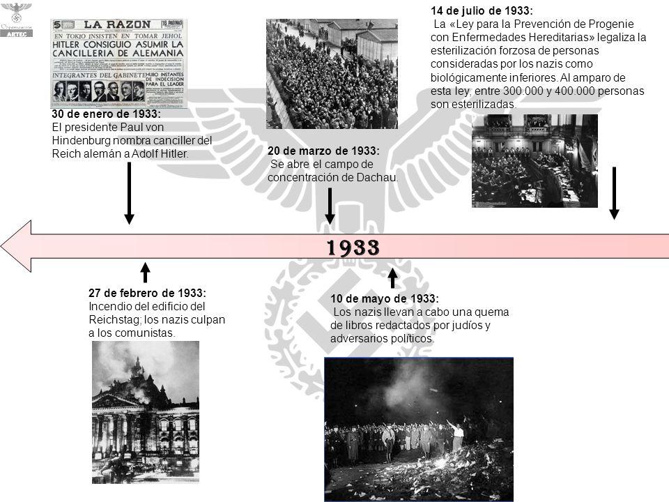 30 de enero de 1933: El presidente Paul von Hindenburg nombra canciller del Reich alemán a Adolf Hitler. 27 de febrero de 1933: Incendio del edificio