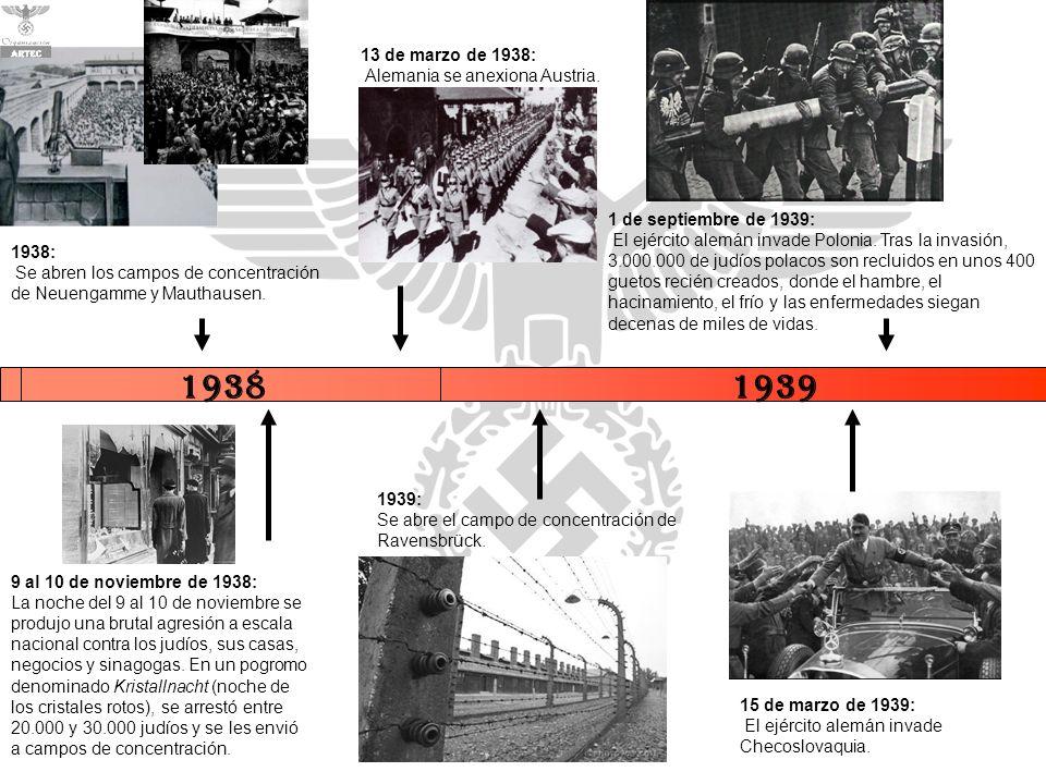 13 de marzo de 1938: Alemania se anexiona Austria. 1939: Se abre el campo de concentración de Ravensbrück. 15 de marzo de 1939: El ejército alemán inv