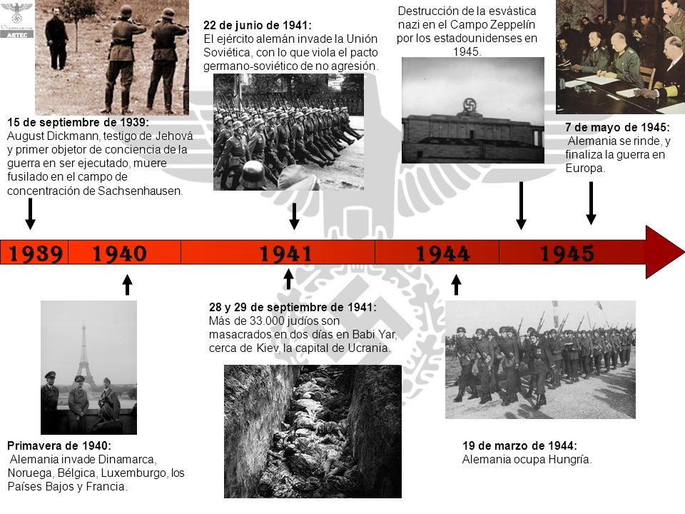 22 de junio de 1941: El ejército alemán invade la Unión Soviética, con lo que viola el pacto germano-soviético de no agresión. 28 y 29 de septiembre d