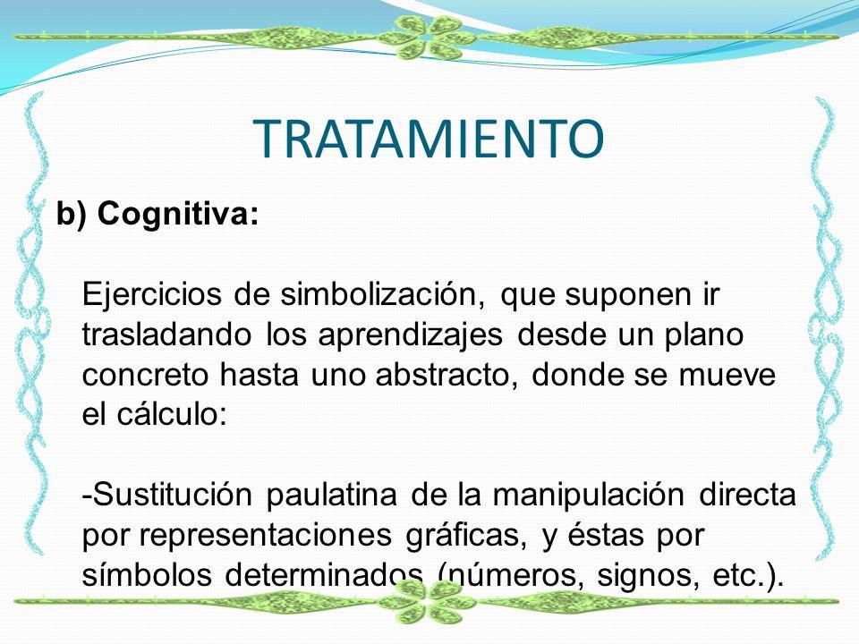TRATAMIENTO b) Cognitiva: Ejercicios de simbolización, que suponen ir trasladando los aprendizajes desde un plano concreto hasta uno abstracto, donde