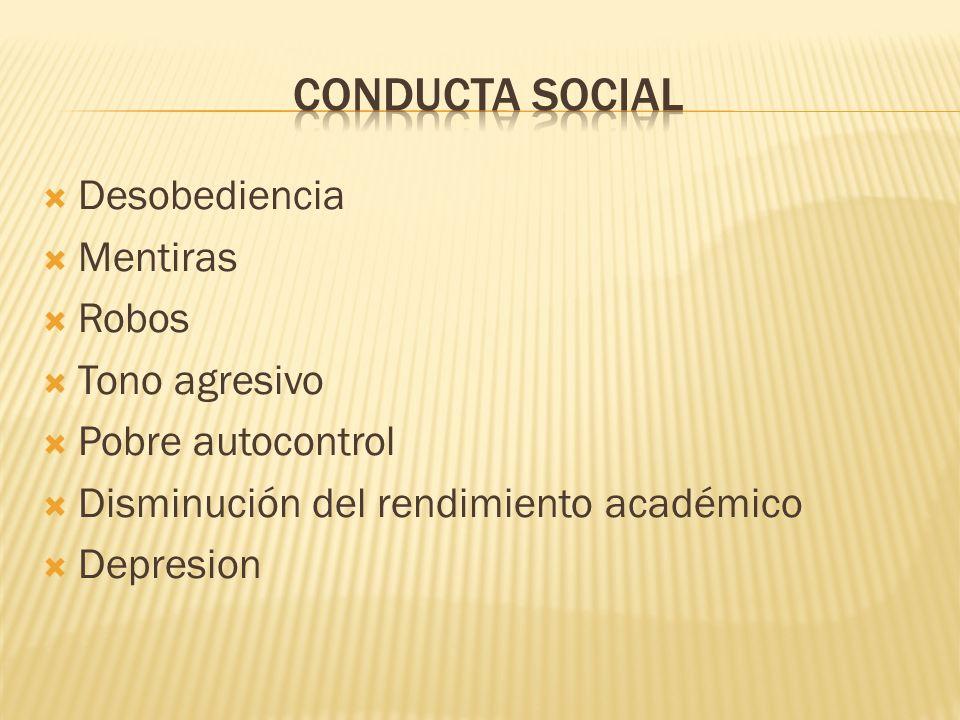 Desobediencia Mentiras Robos Tono agresivo Pobre autocontrol Disminución del rendimiento académico Depresion