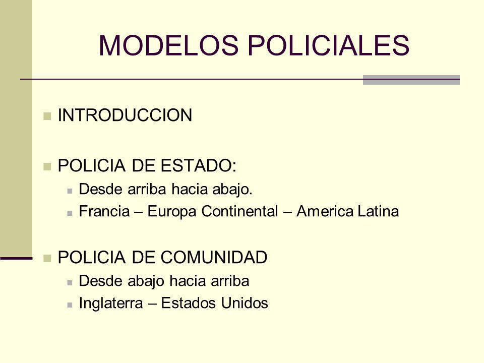 MODELOS POLICIALES INTRODUCCION POLICIA DE ESTADO: Desde arriba hacia abajo. Francia – Europa Continental – America Latina POLICIA DE COMUNIDAD Desde