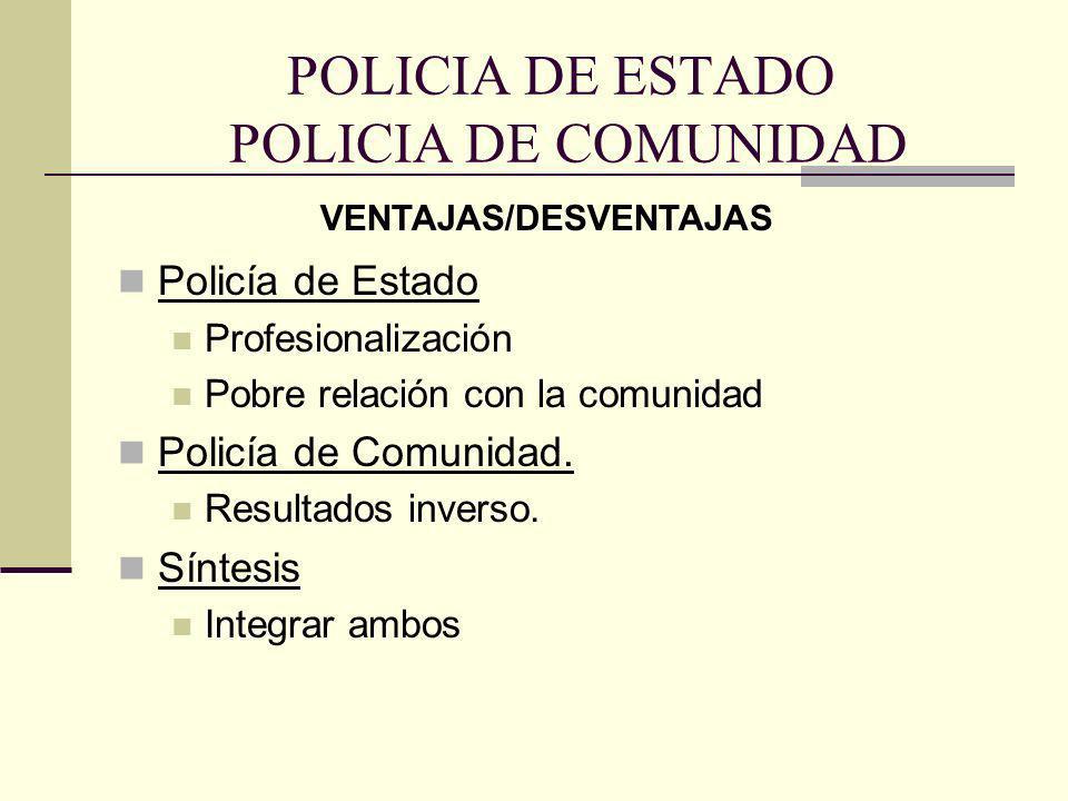 POLICIA DE ESTADO POLICIA DE COMUNIDAD Policía de Estado Profesionalización Pobre relación con la comunidad Policía de Comunidad. Resultados inverso.