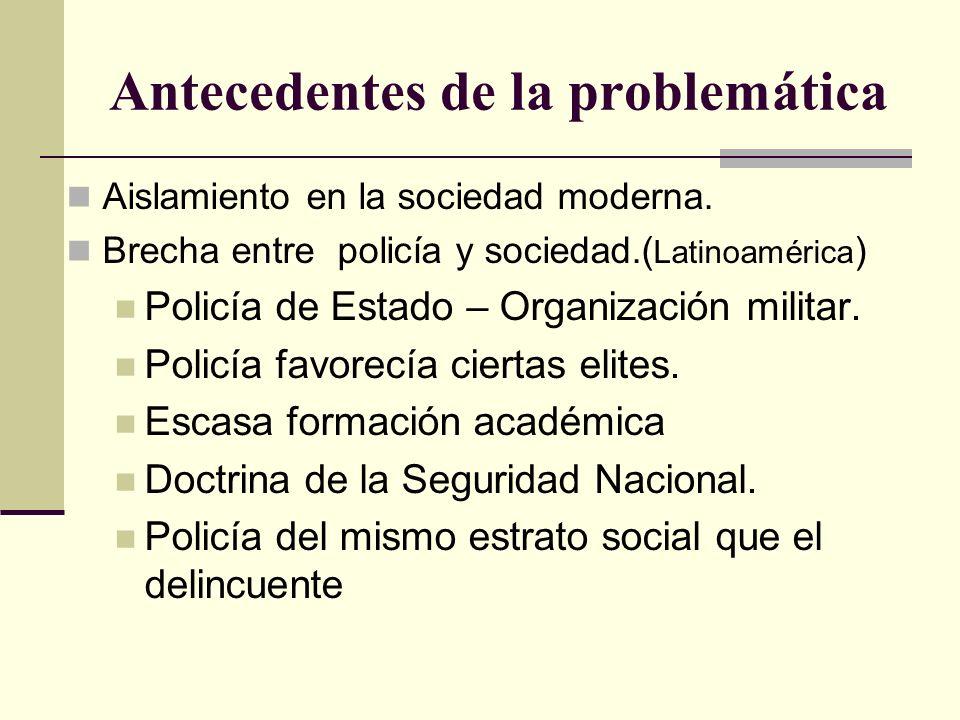 Antecedentes de la problemática Aislamiento en la sociedad moderna.